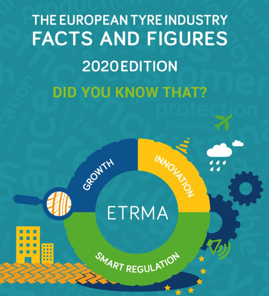 The European Tyre Industry in figures – 2020 Edition